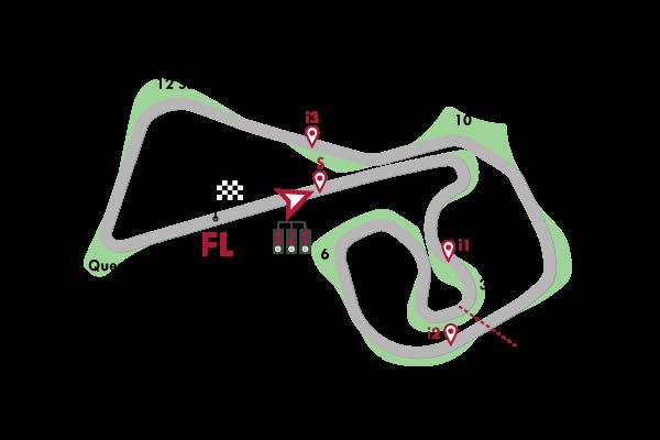 Circuito Sachsenring : Motogp circuitos del