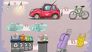 DescargableEl mes del Medioambiente - Test ecológico