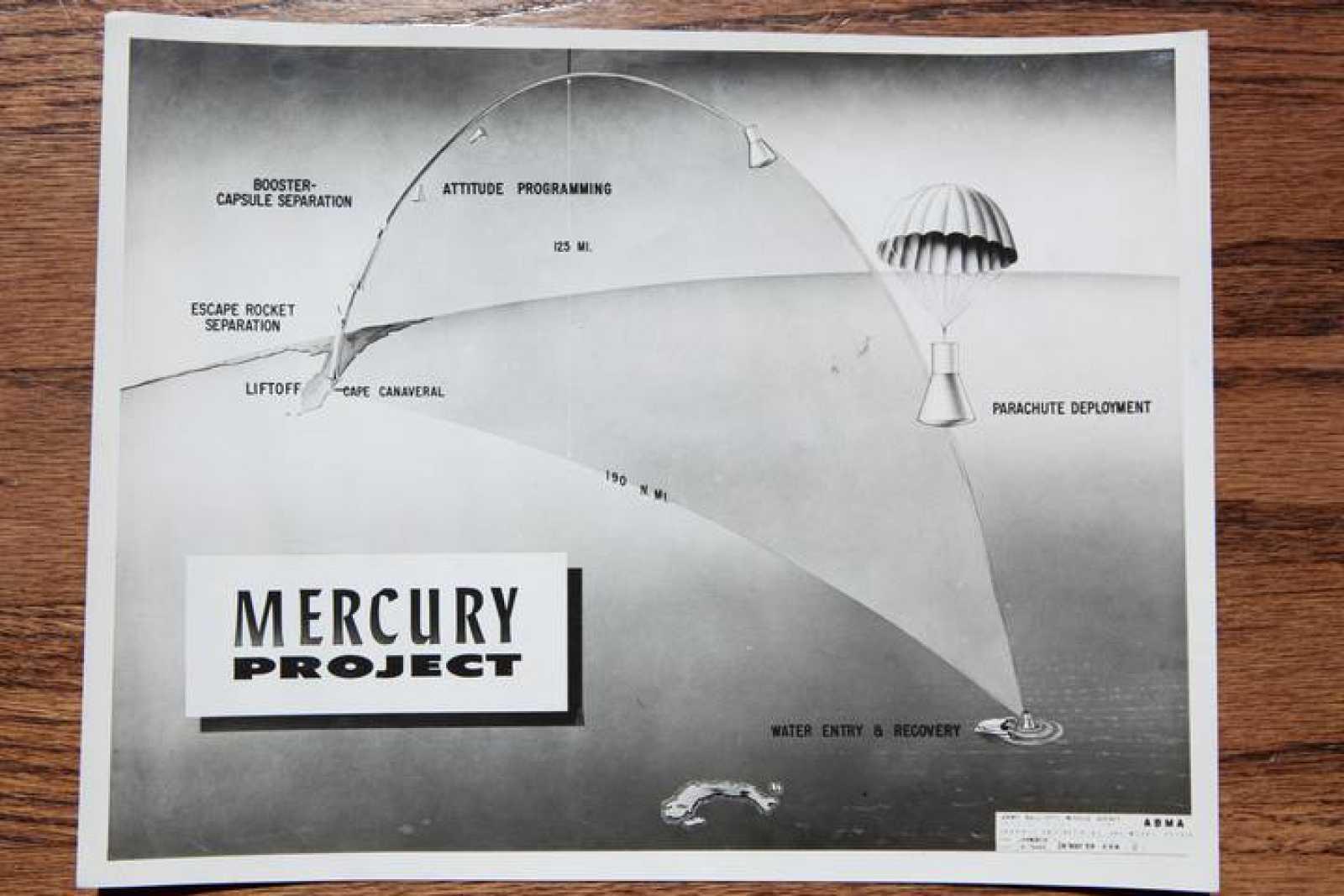 Así fue la trayectoria del vuelo de Alan Shepard, el primer norteamericano en viajar al espacio