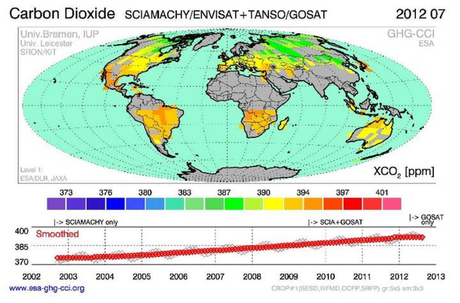 Niveles de dióxido de carbono en julio de 2007.