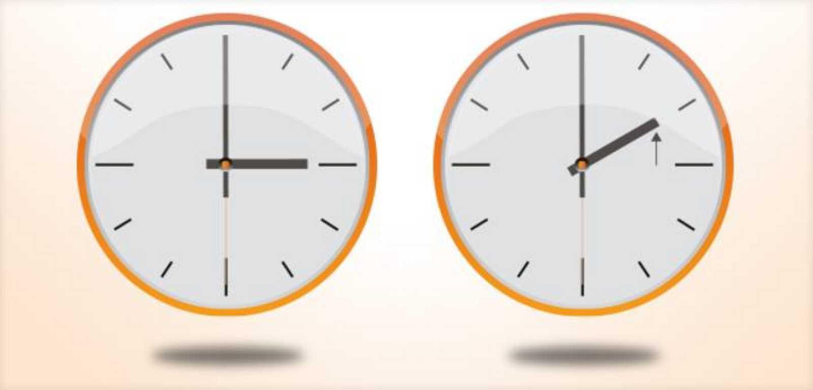Este domingo los relojes se atrasan una hora: a las 3:00 volverán a ser las 2:00.