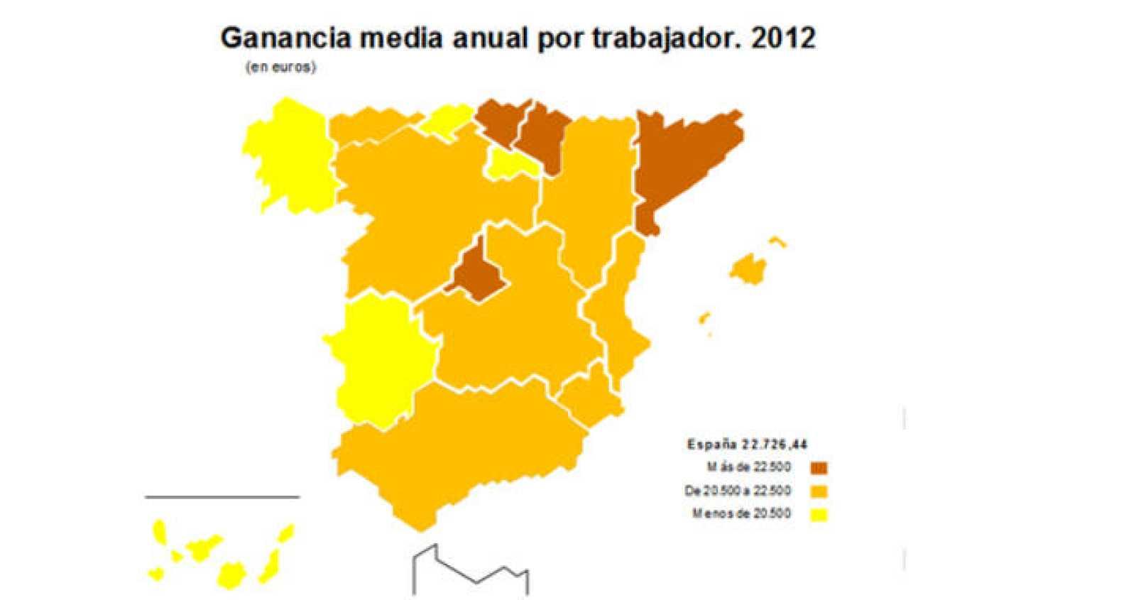 Ganancia media anual por trabajador en 2012