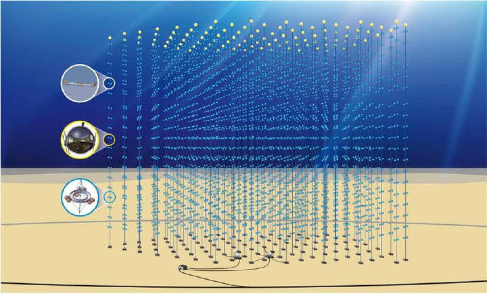 Diseño de la disposición de los sensores del telescopio KM3NeT