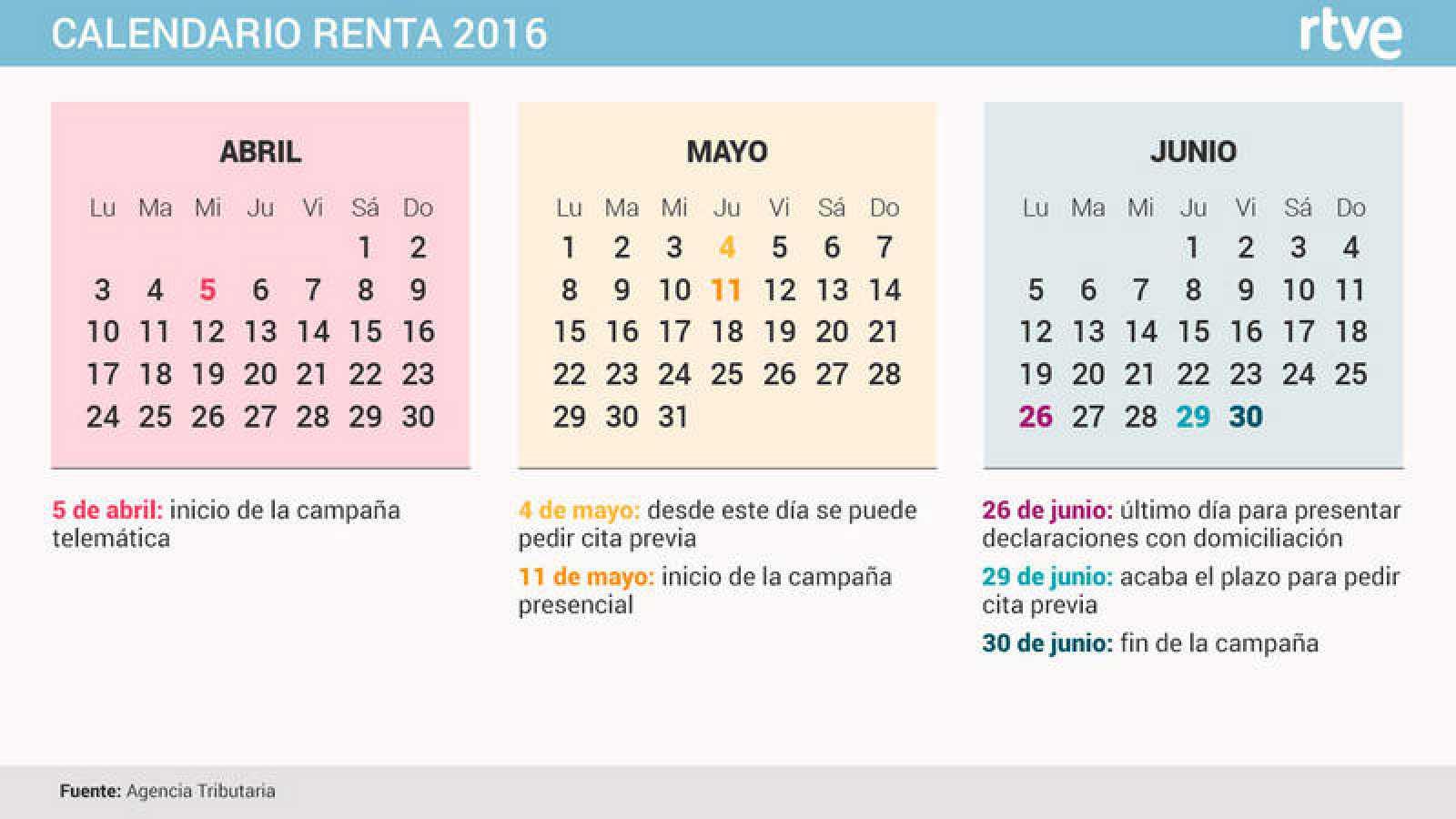 Renta 2016: Último día para presentar la Declaración - RTVE.es