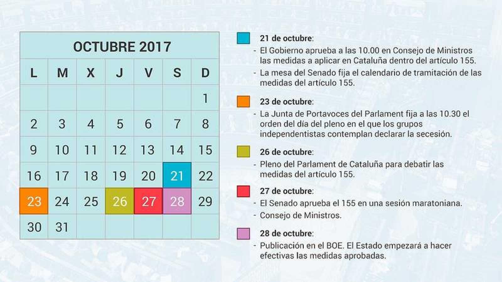 Cataluña | Artículo 155 | Así serán las 48 horas decisivas en ...