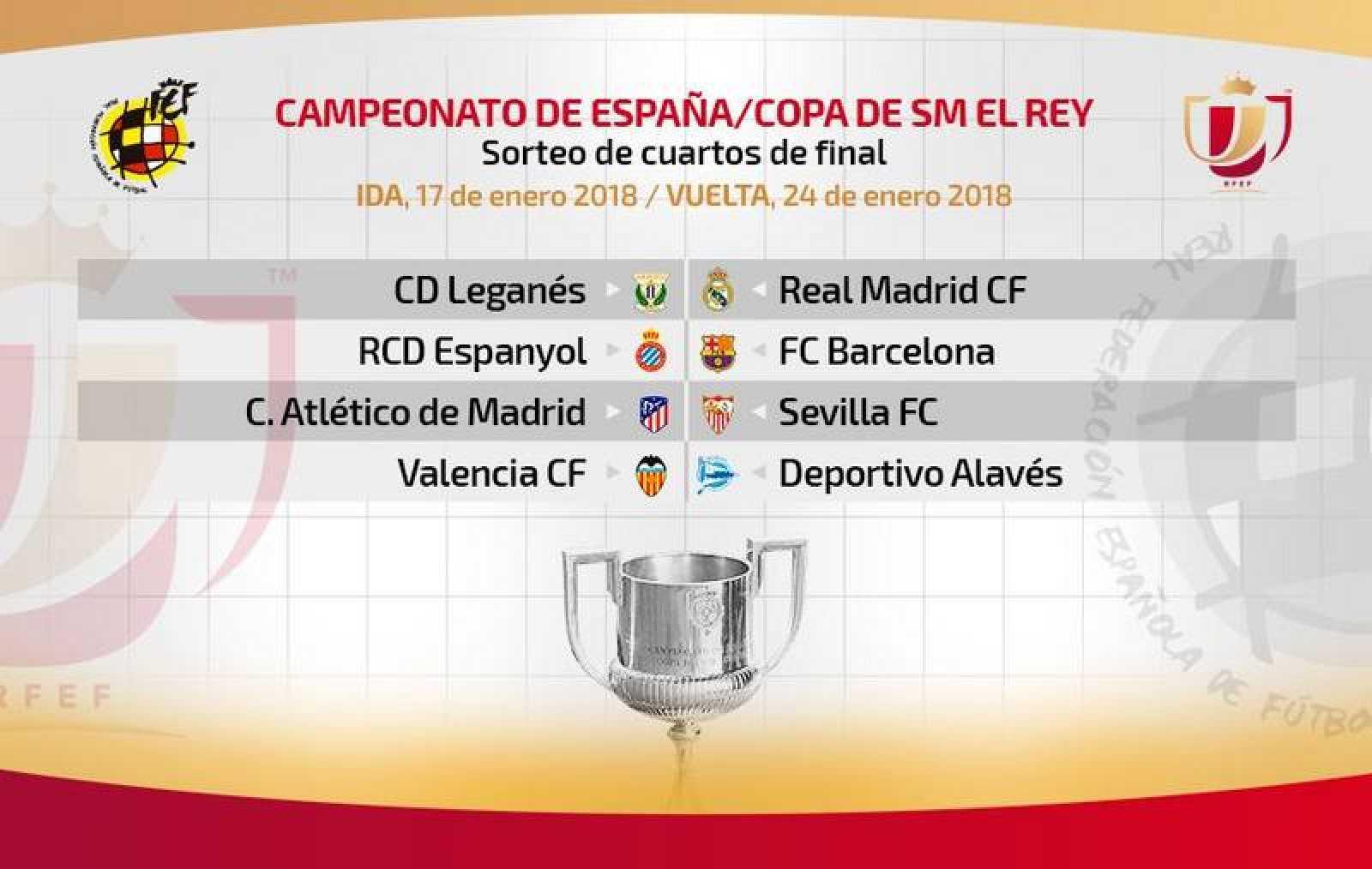 Sorteo cuartos de final de Copa del Rey | Barcelona-Espanyol y ...