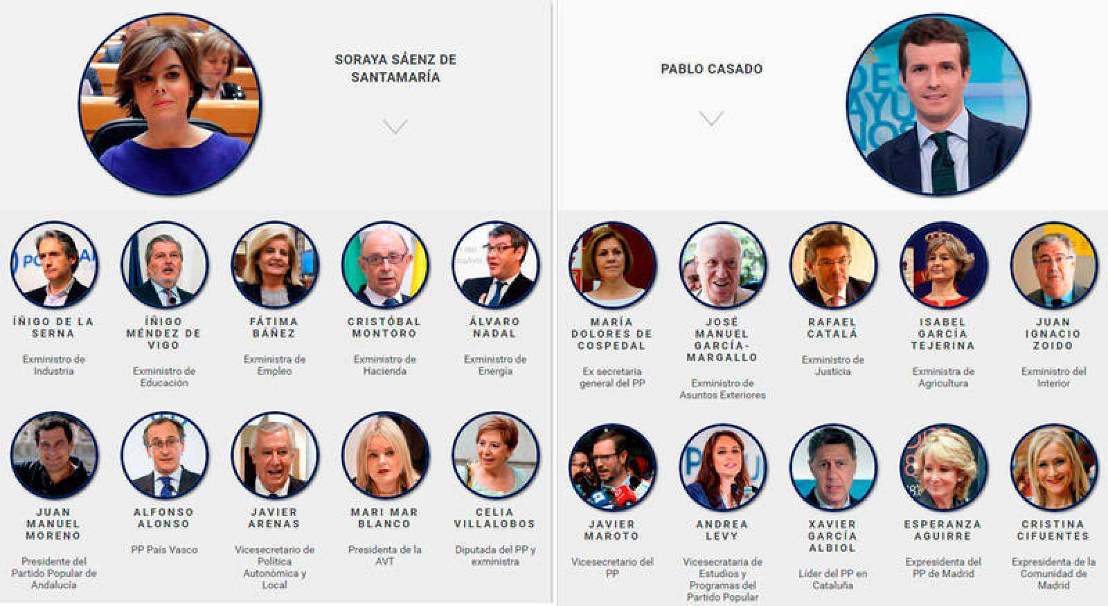 Los 10 principales apoyos de Santamaría y Casado para vencer en las primarias del PP