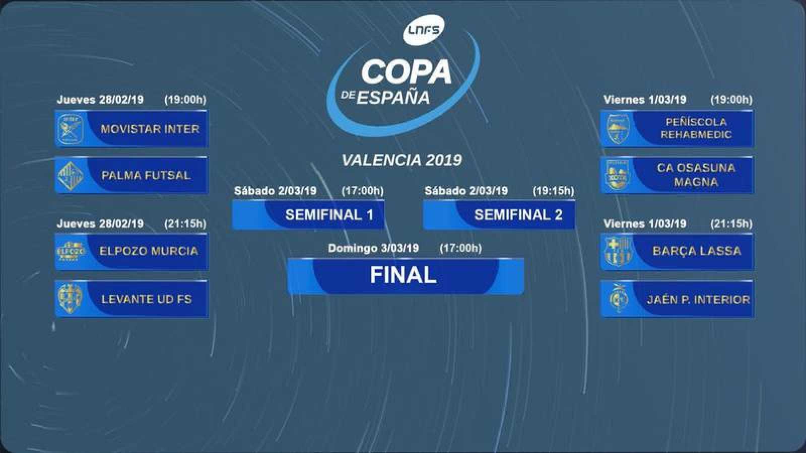 Fútbol Sala | Copa de España | Valencia alberga la fiesta ...