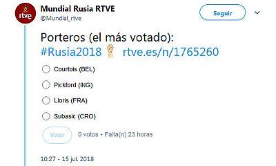 Imagen de la elección para mejor portero del Mundial de Rusia 2018.