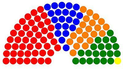 Díaz ganaría las elecciones en Andalucía frente a un triple empate de PP, Cs y Podemos