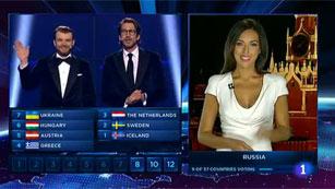 Las anécdotas de Eurovisión