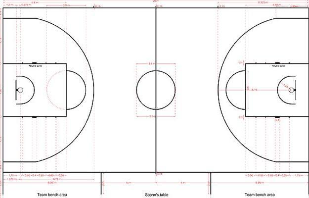 Canchas de basquetbol para colorear - Imagui