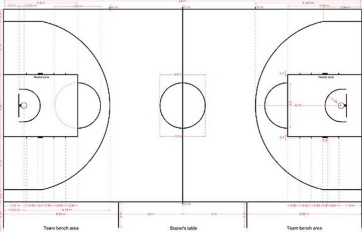 Las nuevas normas del baloncesto se estrenan oficialmente en la ...