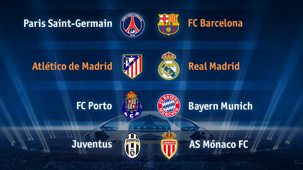 Sorteo de Champions: Atlético - Real Madrid y PSG - Barça, en los ...