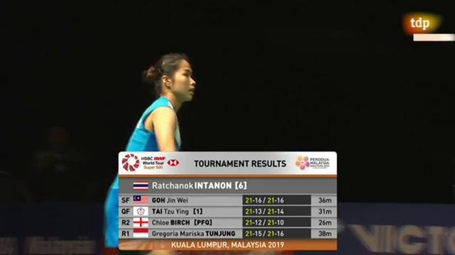 'Malaysia Masters 2019' Final femenina: R.Intanon - C.Marín