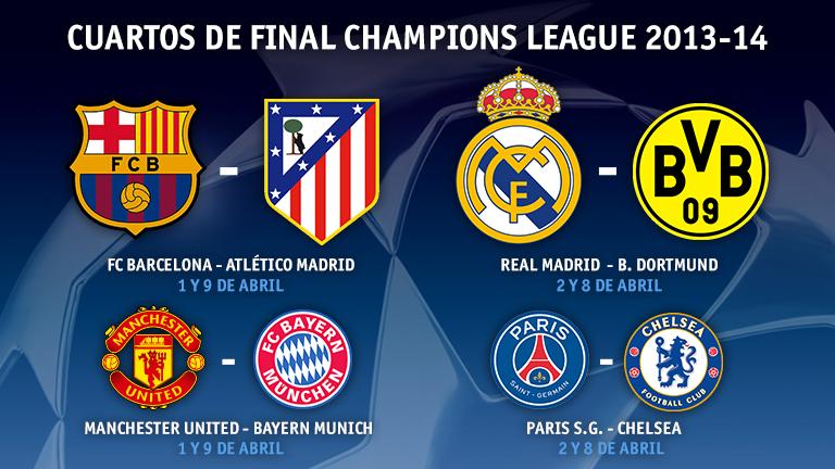 Champions League | Sorteo de los cuartos de final | Barça - Atlético ...