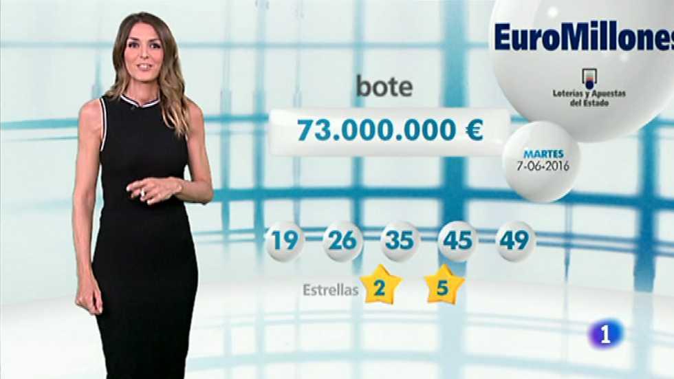 Bonoloto + EuroMillones - 07/06/16