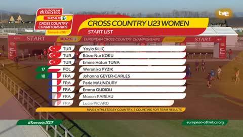 Cross - Campeonato de Europa 2017 Carrera sub 23 Femenina
