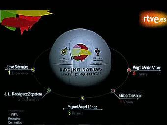 Presentación de la Candidatura Ibérica
