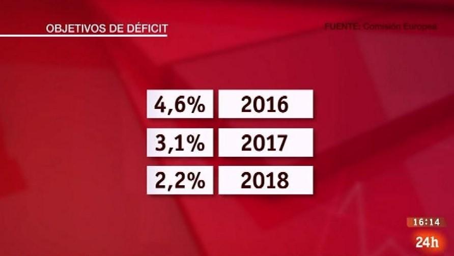 Parlamento - El reportaje - Claves económicas - 15/10/2016
