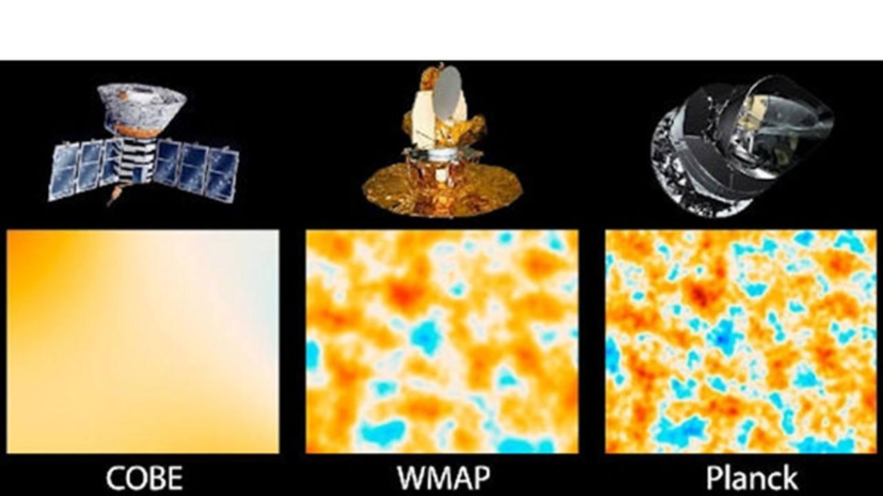 Comparativa de la radiación del fondo de microondas tomada por tres satélites distintos: COBE (NASA), WMAP (NASA) y Planck (ESA).