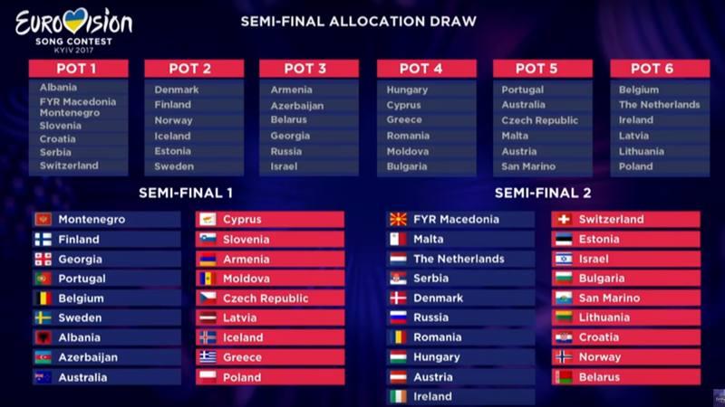 Cuadro de actuaciones de las semifinales de Eurovisión 2017