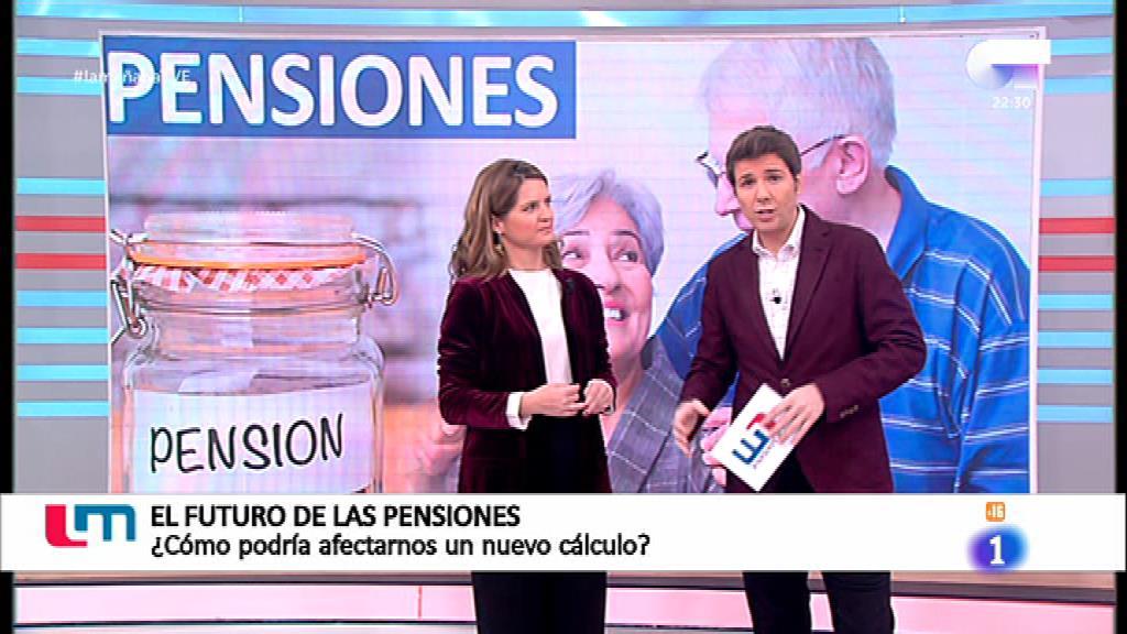 Cuestionario sobre pensiones