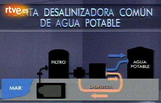 El proyecto de desalinización de Vázquez-Figueroa (1995)