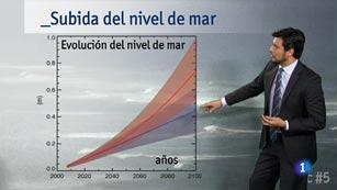 ¿Qué nos dice el informe sobre el cambio climático?