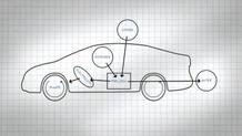 La emisión final de un vehículo de hidrógeno es agua