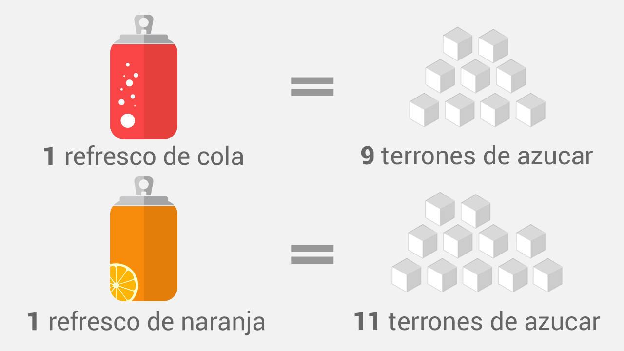Estos son los terrones de azúcar que contiene una lata de refresco de cola (35 g) y una lata de refresco de naranja (43 g).