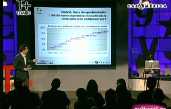 Viva América - Javier Fernández-Lasquetty: 'Latinos en Madrid/Madrid Latino: una experiencia de integración'