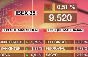 Economía 24H - El Ibex-35 pierde un 0,51% y cierra en los 9.520 puntos