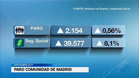 Informativo de Madrid - 03/10/17