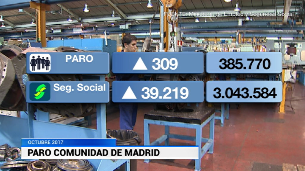 Informativo de Madrid - 03/11/17