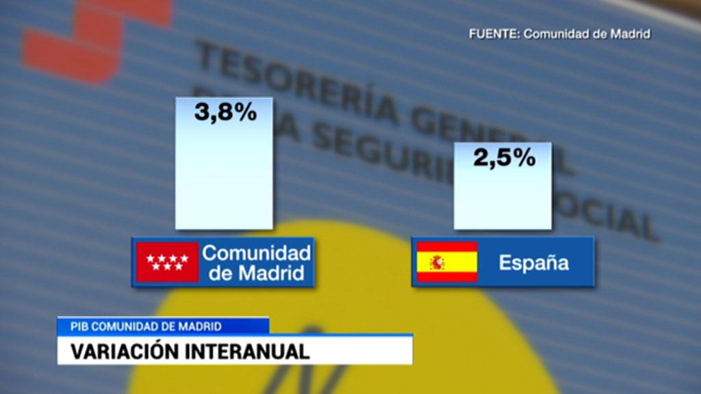 Informativo de Madrid - 21/11/18