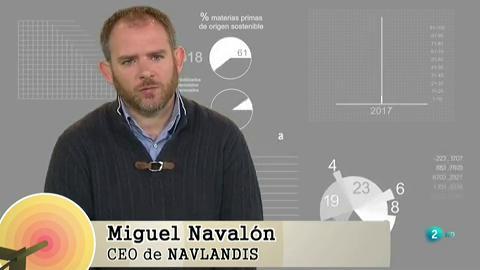 Fábrica de ideas - Inventa: Navlandis