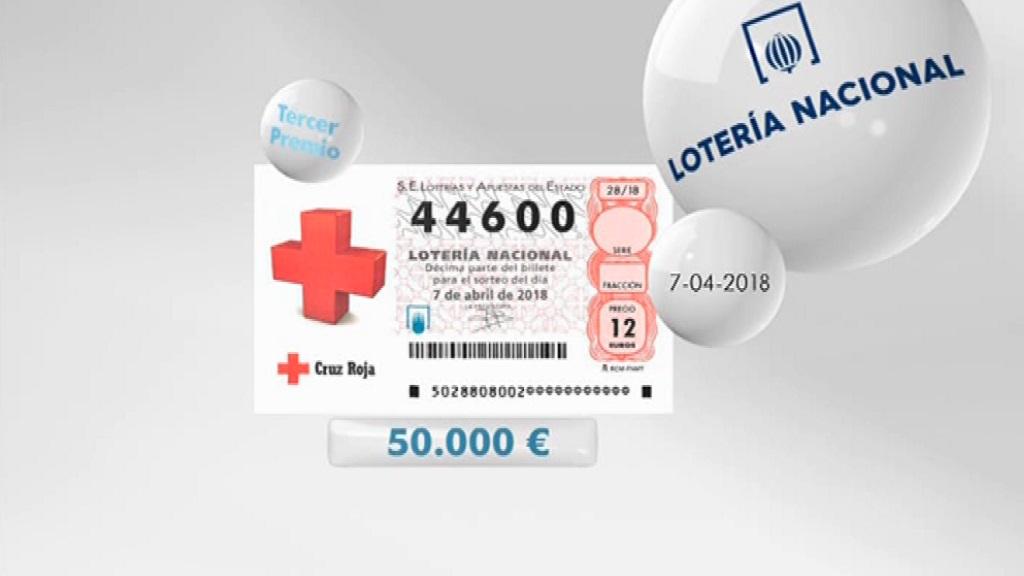Lotería viajera - 07/04/18