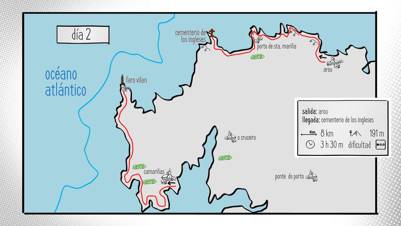 Mapa ruta del cementerio de los Ingleses, hasta el faro del cabo Vilán, en Camariñas.