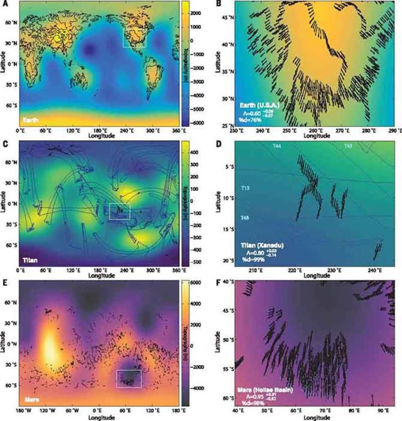 Mapas topográficos de la Tierra, Titán y Marte con los flujos fluviales analizados en el estudio.