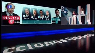 Noche Electoral -1- Elecciones Generales 2011