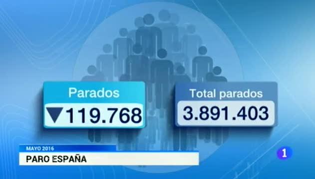 Noticias Aragón - 02/06/2016