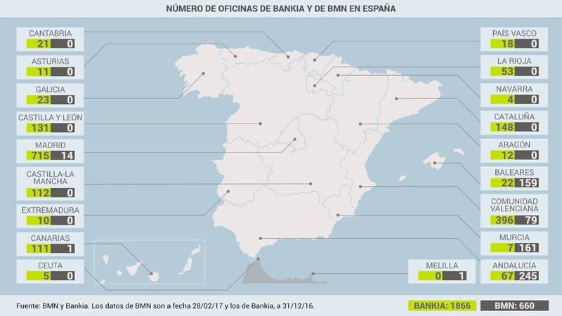 Bankia absorbe banco mare nostrum por 825 millones de for Oficinas de bankia en madrid