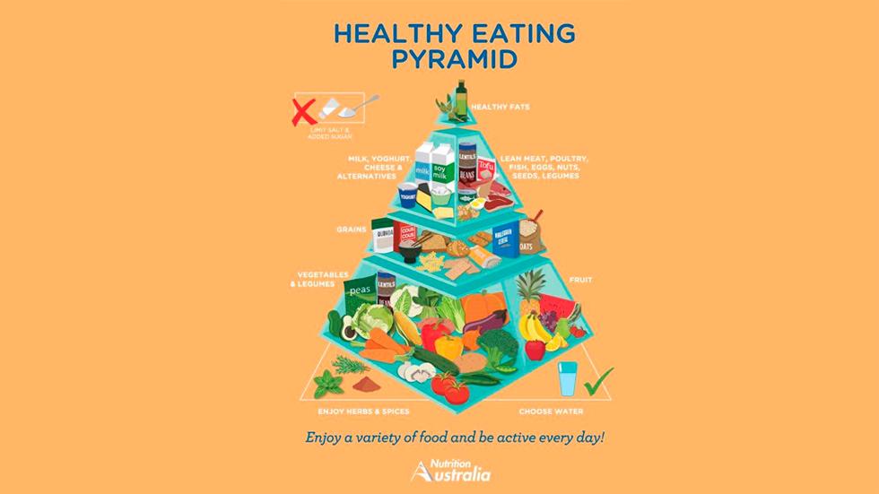 Esto me suena. Las tardes del Ciudadano García - Dieta y nutrición: ¿Por qué la pirámide no es una buena guía alimentaria?