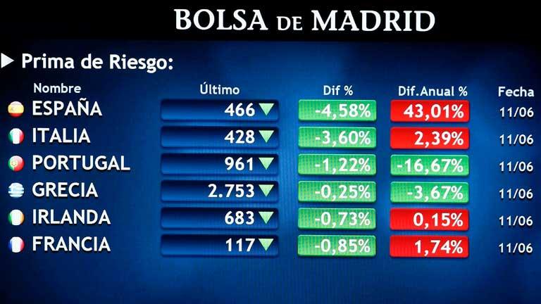 La Bolsa cae y la presión de los mercados sobre España aumenta a pesar del rescate