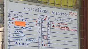 En Portugal más 300.000 personas comen gracias a la caridad