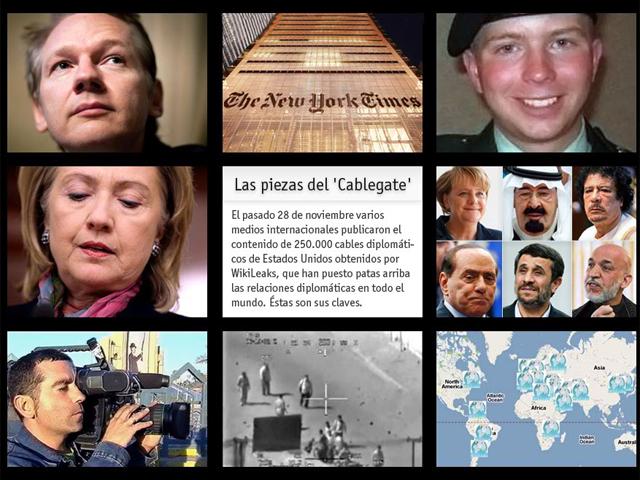Ricardo Villa - Wikileaks