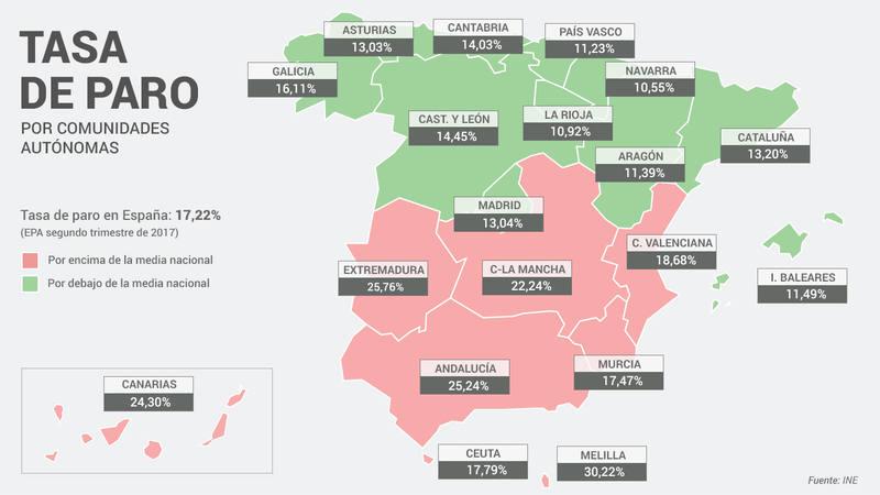 Tasa de paro de las comunidades autónomas en el segundo trimestre de 2017
