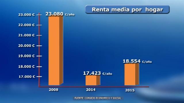 Telecanarias - 07/07/2016