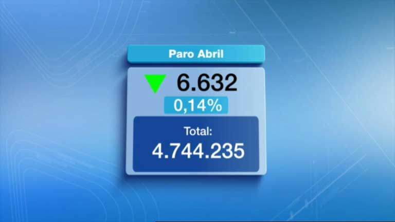 Telediario 1 en cuatro minutos - 04/05/12